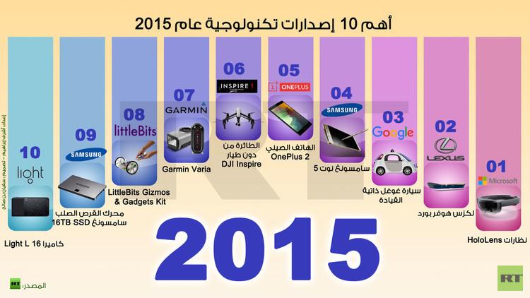 إنفوجرافيك: أهم 10 إصدارات تكنولوجية عام 2015