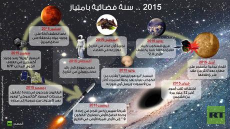 إنفوجرافيك: 2015 .. سنة فضائية بامتياز