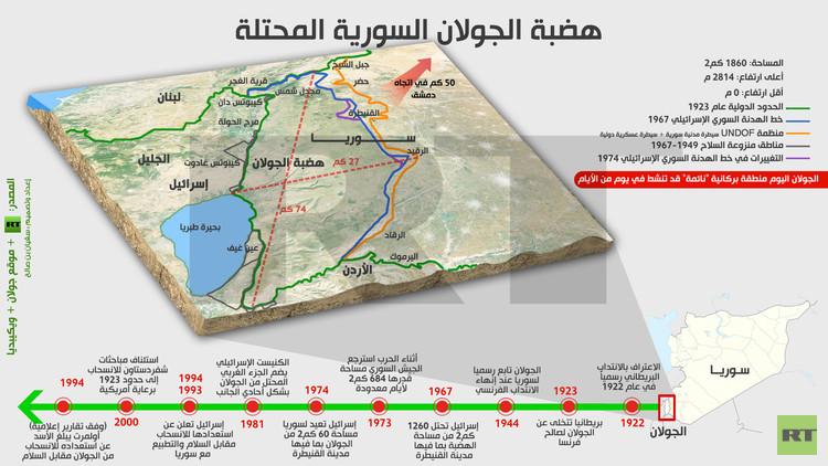إنفوجرافيك: هضبة الجولان السورية المحتلة