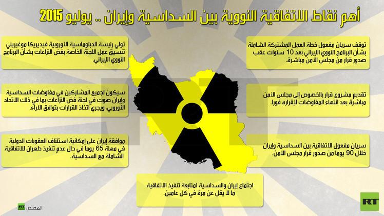 واشنطن وبروكسل تعلنان رفع عقوباتهما عن إيران