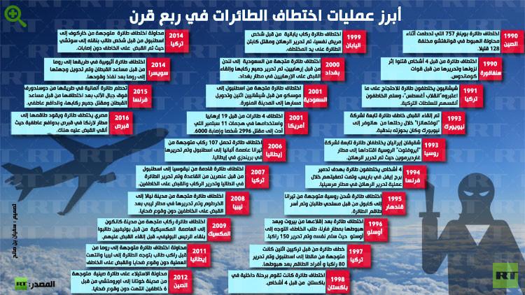 انتهاء أزمة الطائرة المصرية المختطفة والإفراج عن جميع الرهائن
