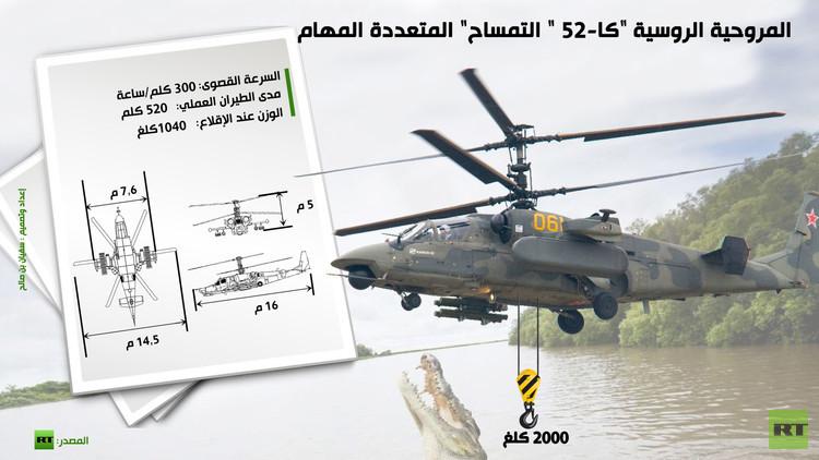 إنفوجرافيك: المروحية الروسية