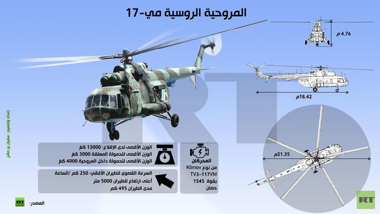 إنفوجرافيك: المروحية الروسية مي- 17