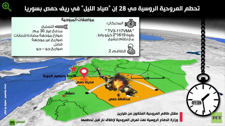 """إنفوجرافيك: تحطم المروحية الروسية مي 28 إن """"صياد الليل"""" في ريف حمص بسوريا"""
