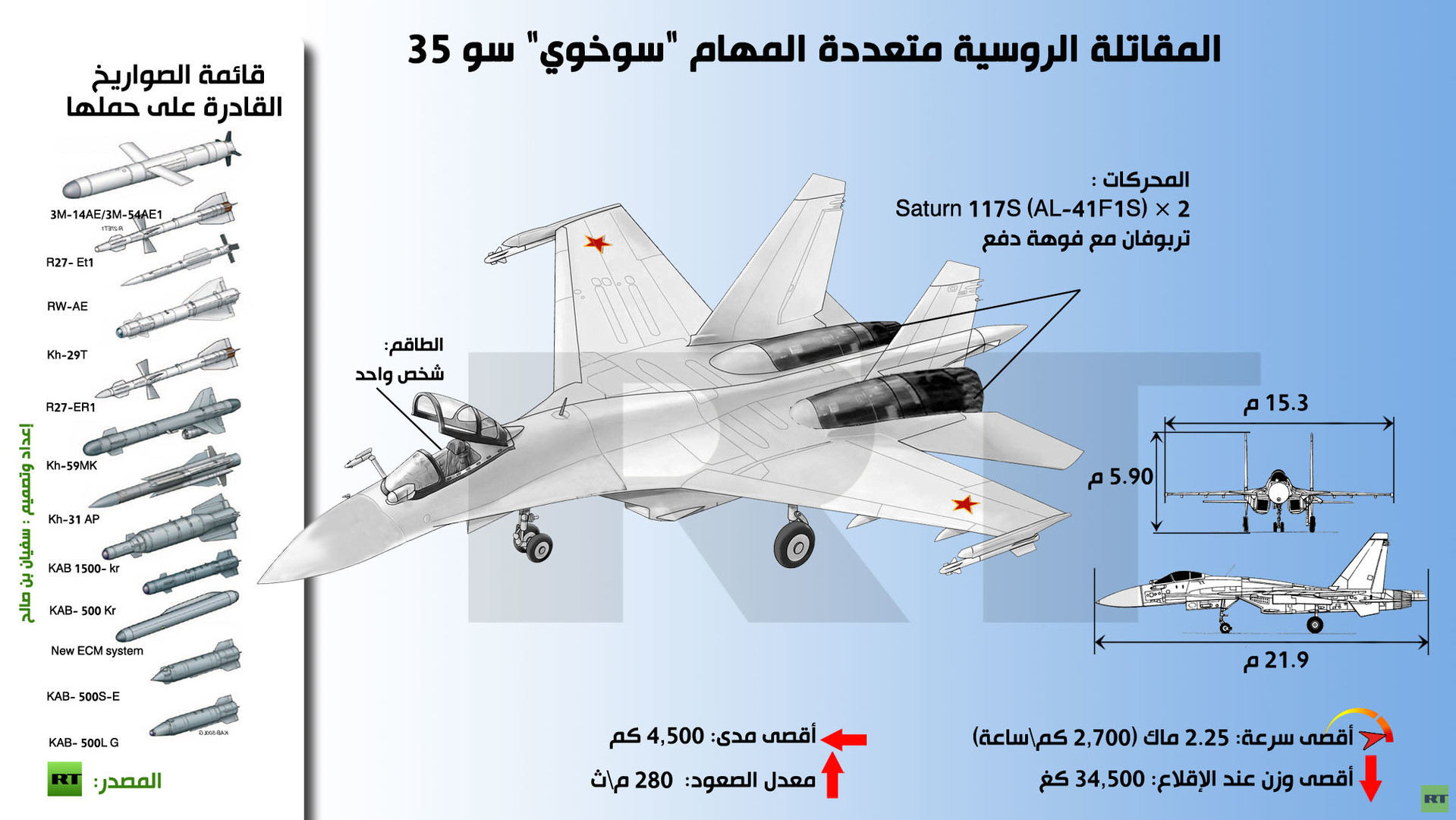 Sukhoi Su-35 - صفحة 2 572497d9c46188be508b4590