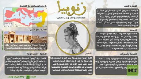 إنفوجرافيك: زنوبيا.. ملكة تدمر ومصر وجزيرة العرب