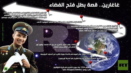 إنفوجرافيك: غاغارين.. قصة بطل فتح الفضاء
