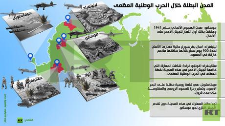 إنفوجرافيك: المدن البطلة خلال الحرب الوطنية العظمى