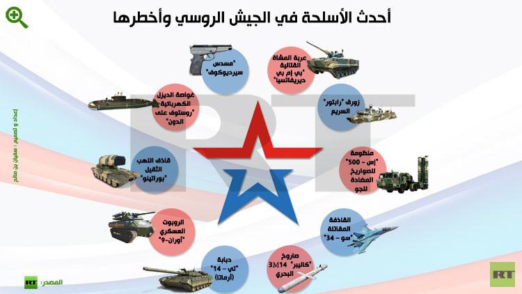 أحدث وأخطر الأسلحة في الجيش الروسي عام  2015