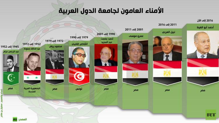إنفوجرافيك: الأمناء العامون لجامعة الدول العربية