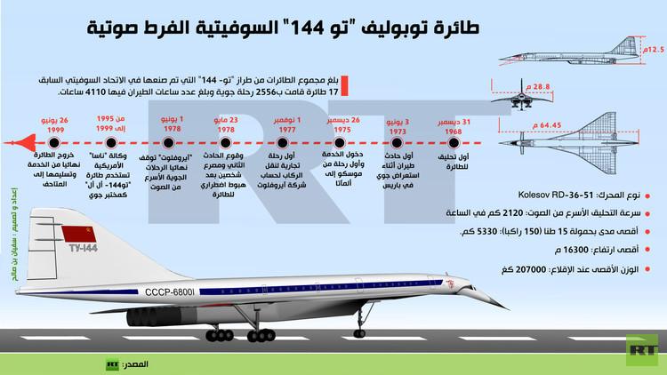 """إنفوجرافيك: طائرة توبوليف """"تو 144"""" السوفيتية الفرط صوتية"""