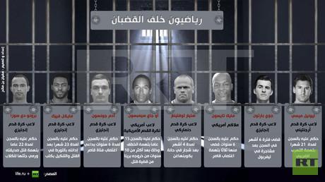 إنفوجرافيك: رياضيون خلف القضبان