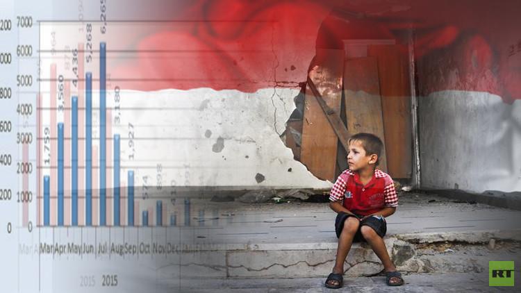 الصحة العالمية: أكثر من 6 آلاف قتيل و32 ألف جريح في اليمن