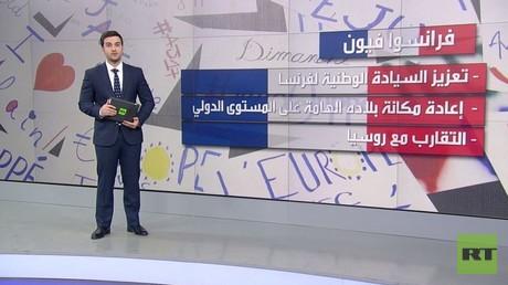 فيون يتصدر الانتخابات التمهيدية في فرنسا