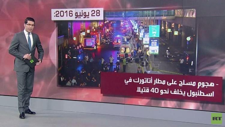 2016.. عام دموي من الهجمات في تركيا