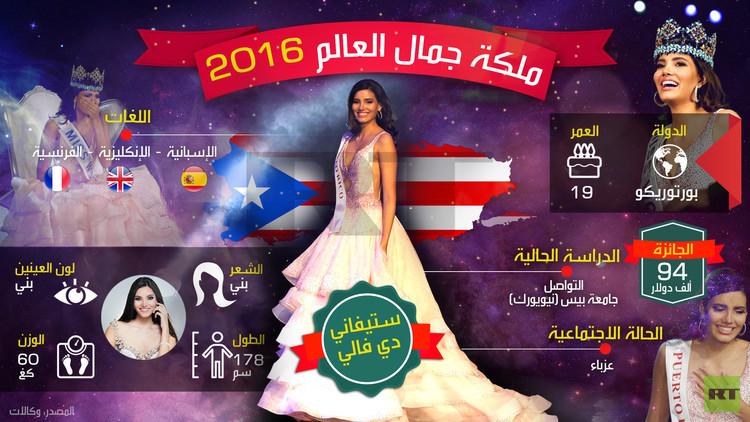 ملكة جمال العالم 2016