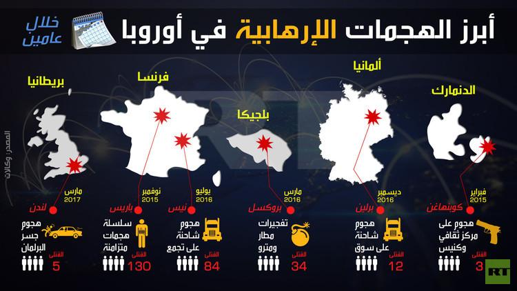 أبرز الهجمات الإرهابية في أوروبا