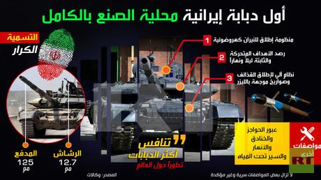 أول دبابة إيرانية محلية الصنع بالكامل