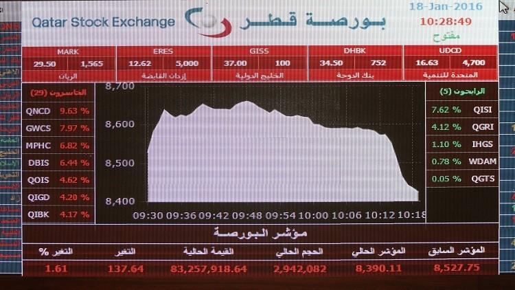 بورصة قطر تهوي جراء التوتر مع الخليج
