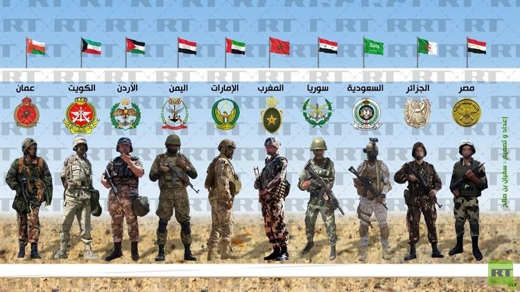 جيش عربي ضمن أقوى 10 جيوش في العالم