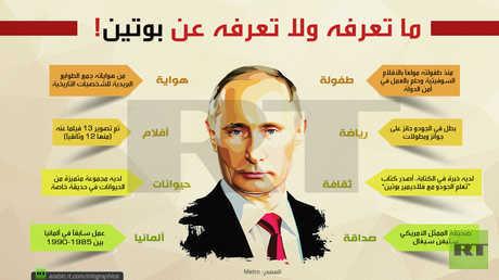 ما تعرفه ولا تعرفه عن بوتين