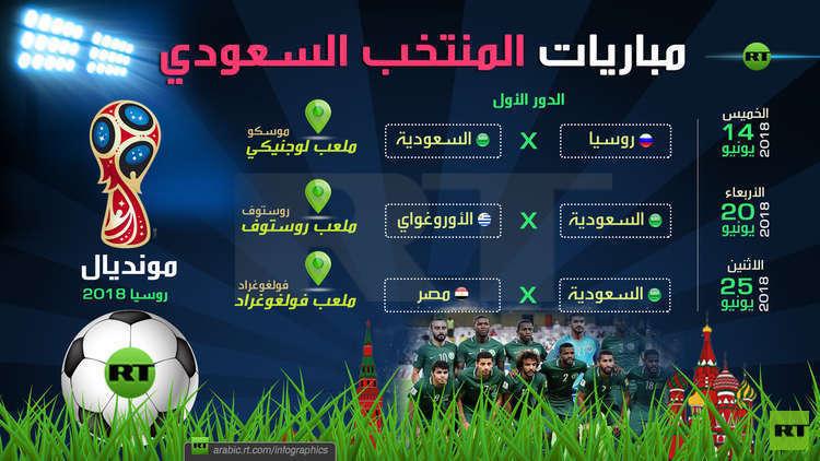 بالتفصيل.. المواعيد والمدن المستضيفة لمباريات السعودية في مونديال 2018