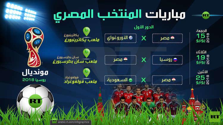 منتخب مصر.. المواعيد والمدن المستضيفة لمباريات الفراعنة في مونديال 2018