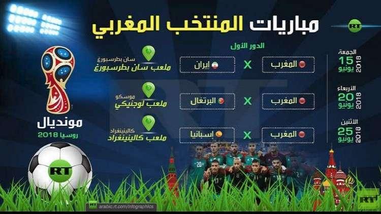 مواعيد وأماكن إقامة مباريات المغرب في المونديال