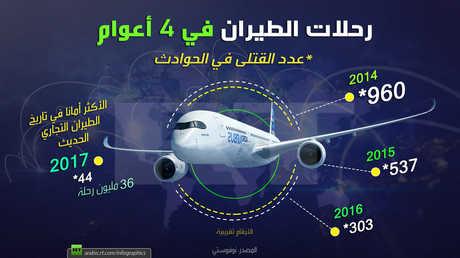 رحلات الطيران في 4 أعوام