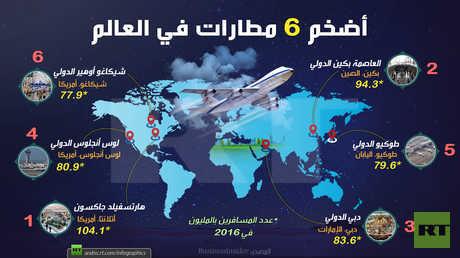 أضخم 6 مطارات في العالم