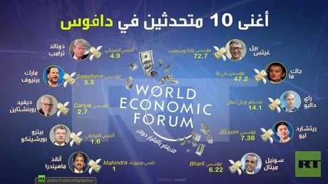 أغنى 10 متحدثين في دافوس (بينم رئيسان)
