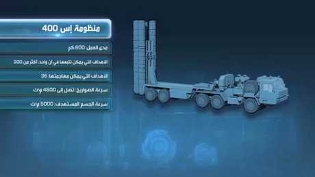 منظومة S400 في صدارة أسلحة الدفاع الجوي