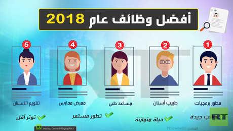 أفضل وظائف عام 2018