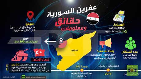 عفرين السورية ... حقائق ومعلومات