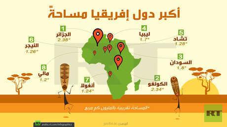 أكبر دول إفريقيا مساحة
