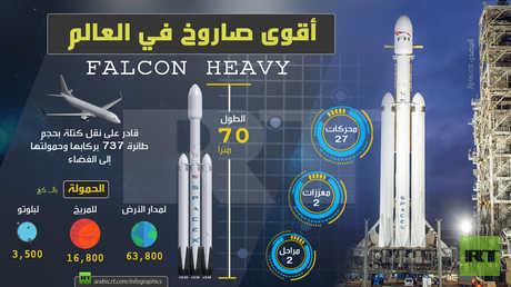 أقوى صاروخ في العالم!!