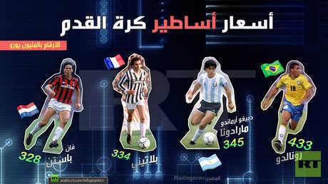 أسعار أساطير كرة القدم