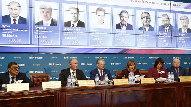 ما يجب أن تعرفه عن نتائج الانتخابات الرئاسية الروسية