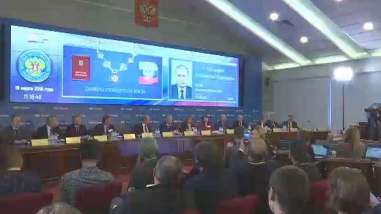 بوتين يفوز بالانتخابات الرئاسية