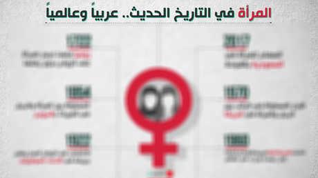 المرأة في التاريخ الحديث.. عربياً وعالمياً