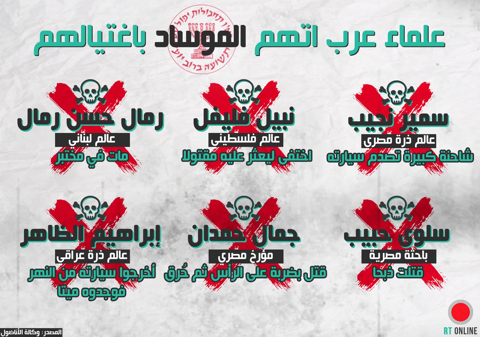 علماء عرب اتهم الموساد باغتيالهم