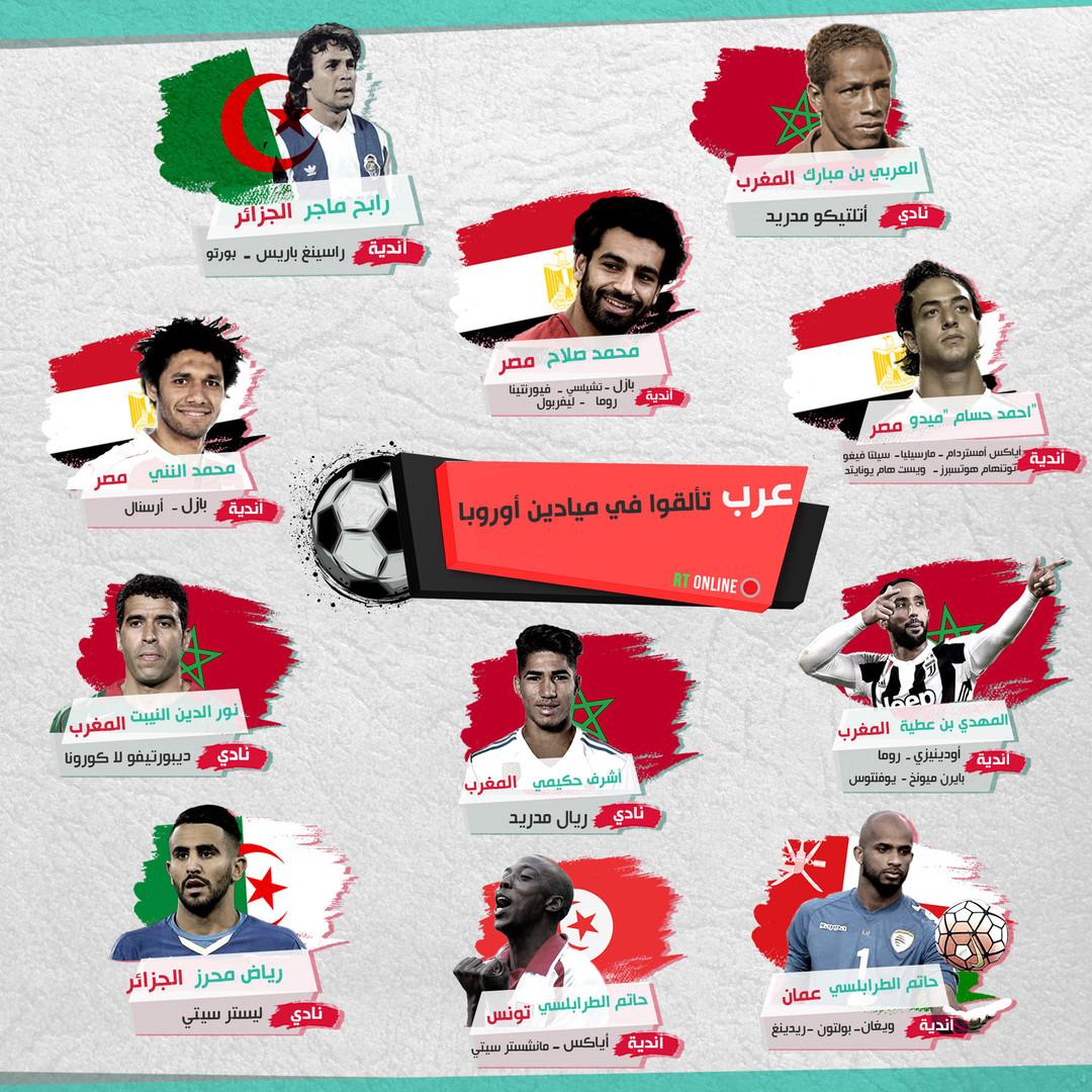 لاعبون عرب تألقوا في الملاعب الأوروبية