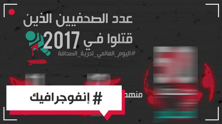 عدد الصحفيين الذين  قتلوا فـي 2017