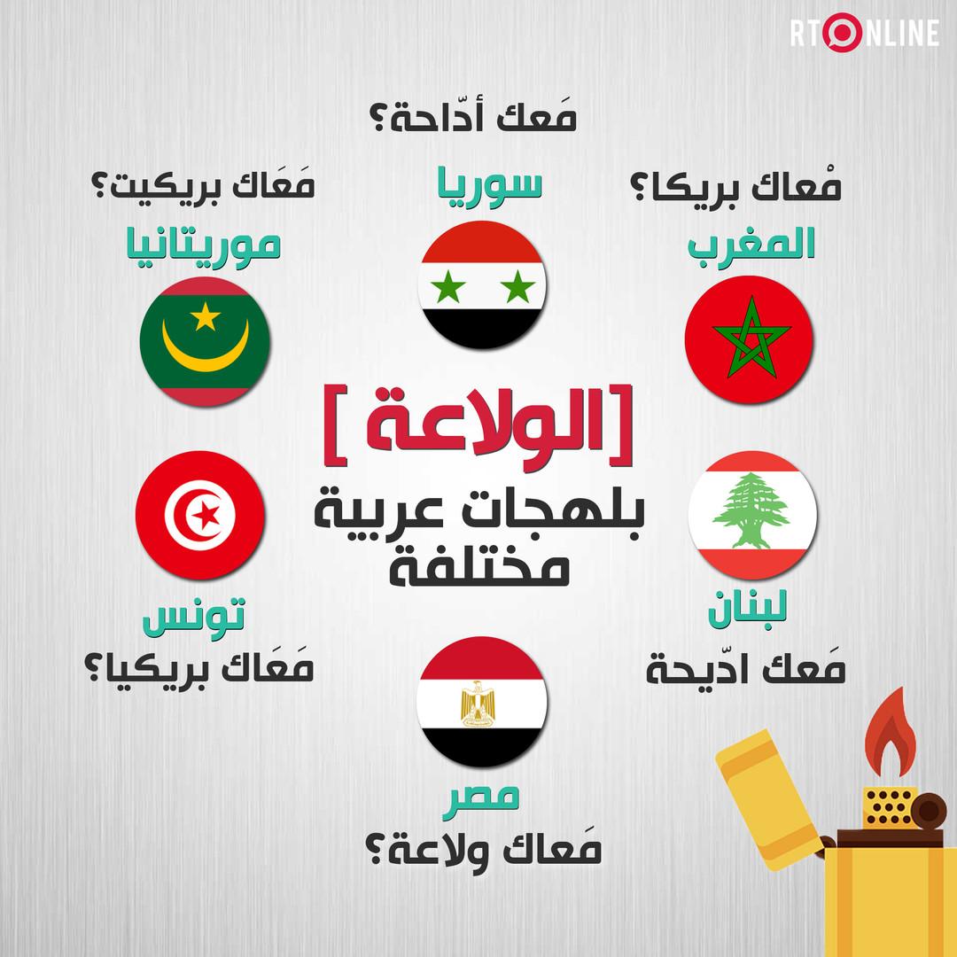 كيف تقولها في بلدك؟