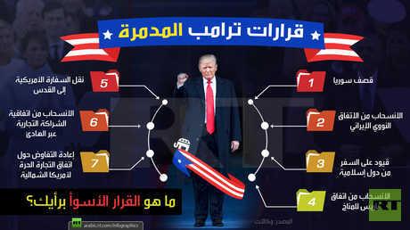 قرارات ترامب السبع المدمرة