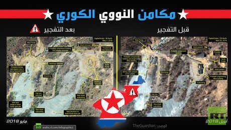 تفجير موقع التجارب النووي الكوري الشمالي!
