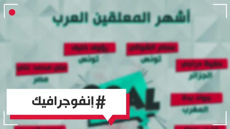 أشهر المعلقين في العالم العربي