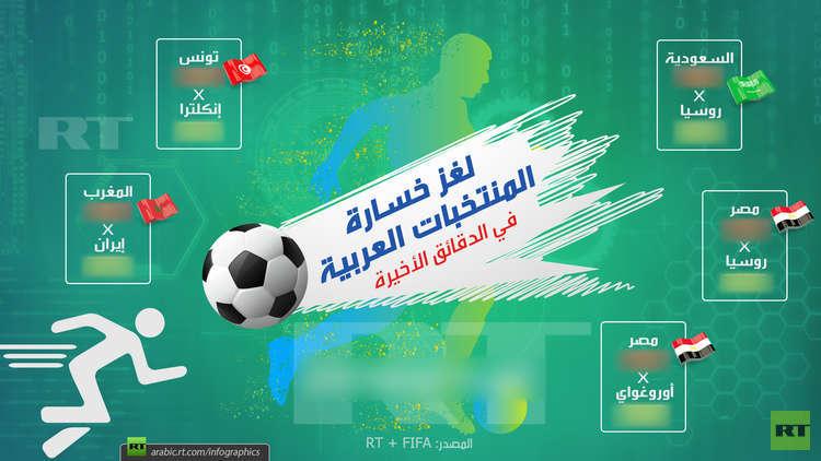 حسبة بسيطة تكشف سبب خسارة المنتخبات العربية في الدقيقة الأخيرة