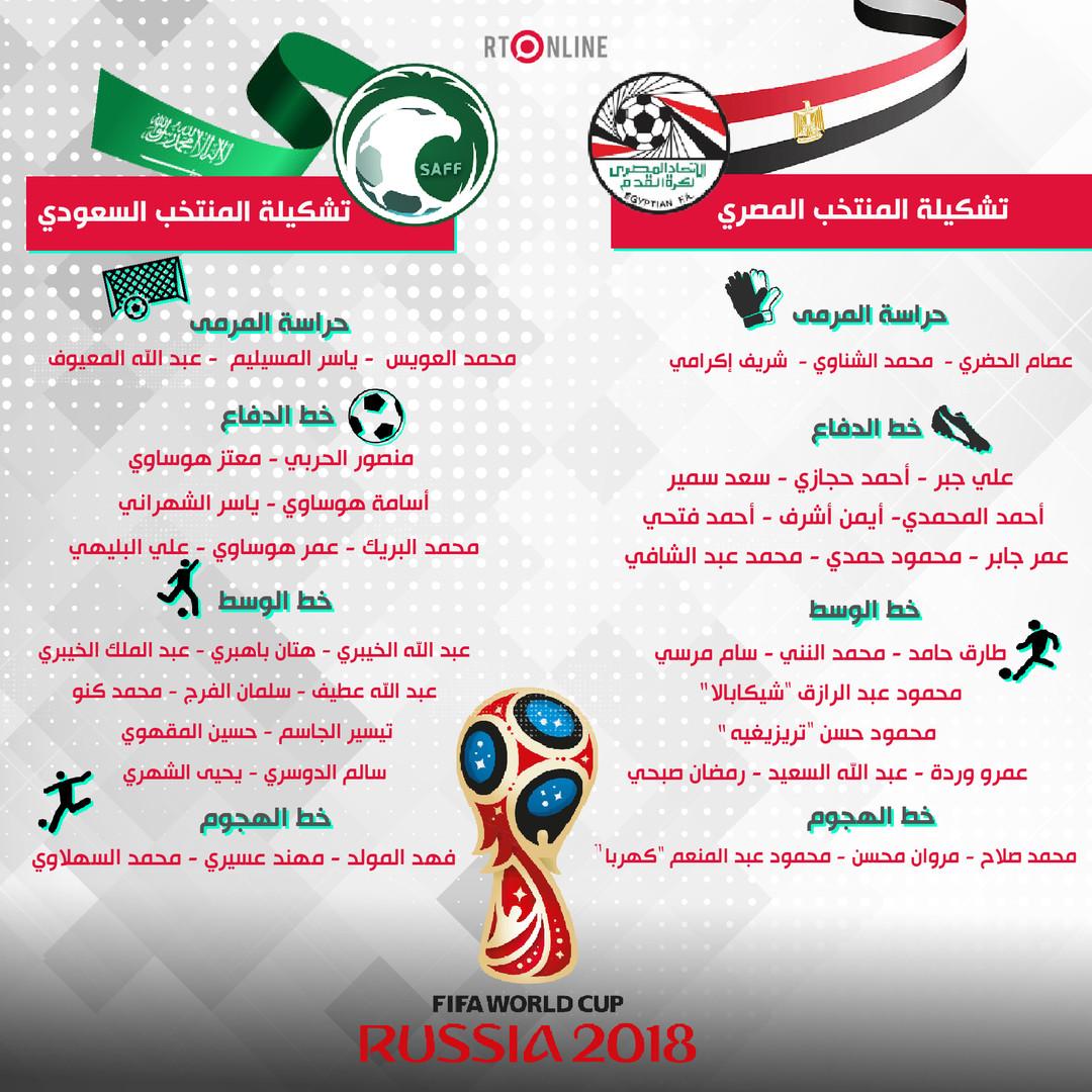 تشكيلة منتخبي مصر والسعودية في المونديال