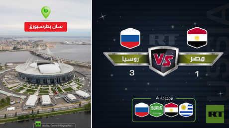 نتيجة مباراة (مصر-روسيا)